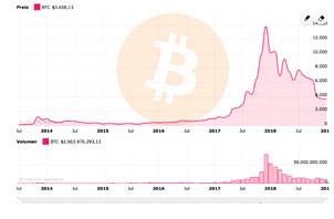 Bitcoin Г¶sterreich